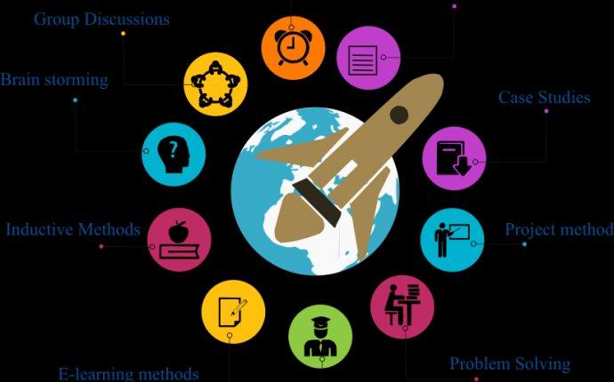 Creative Teaching Methods | MM School Teaching Methods
